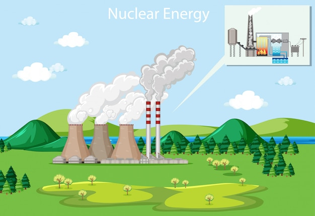 Scene showing nuclear energy Free Vector