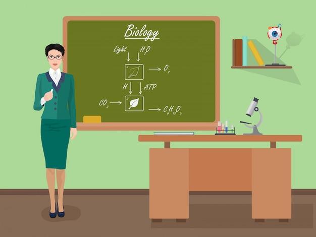 School biology female teacher Premium Vector