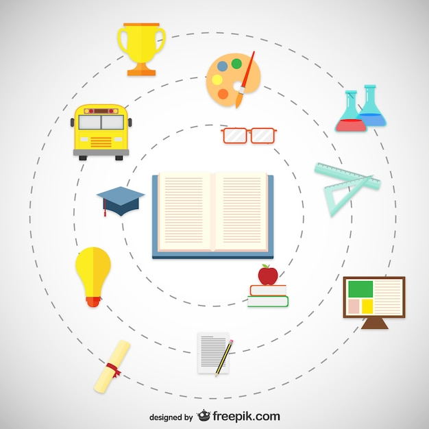 Infographic Ideas infographic template education : School infographic template Vector | Free Download