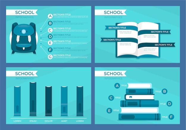 フラットなデザインの学校のインフォグラフィック 無料ベクター