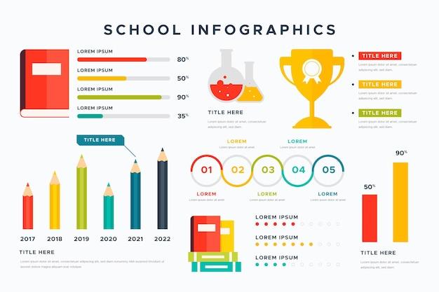 学校のインフォグラフィックテンプレート Premiumベクター