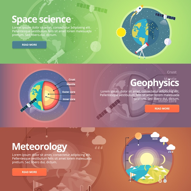 Science of earth. exploration of space. geophysics. meteorology. atmospheric phenomena. education and science banners set.   concept. Premium Vector