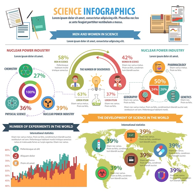 Science infographics set Free Vector
