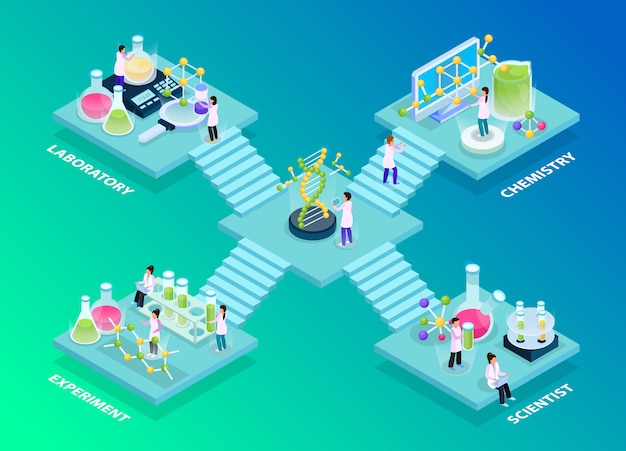Science research isometric glow composition with platforms and human characters of scientists with test tube images Free Vector