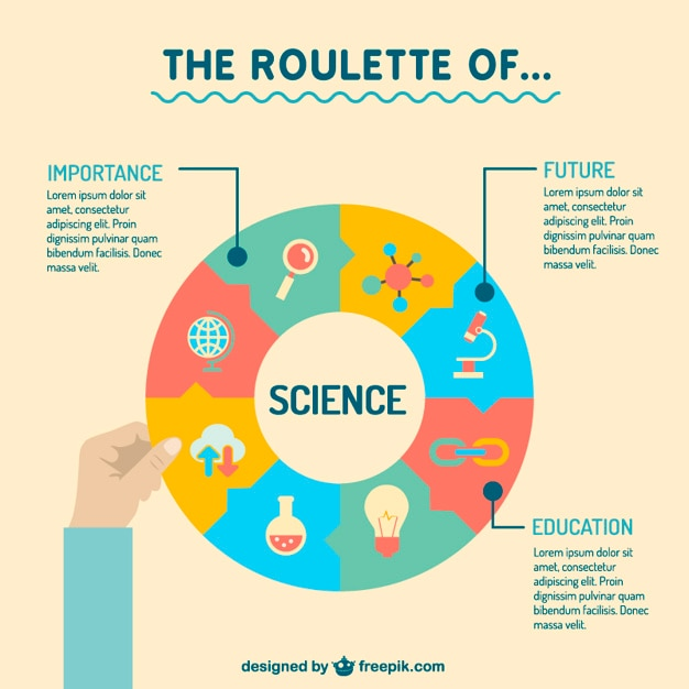 Science roulette infographic Free Vector
