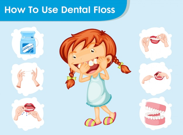 Scientific medical illustration of dental flass procedure Free Vector