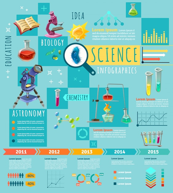 Scientific research and education frontiers Free Vector