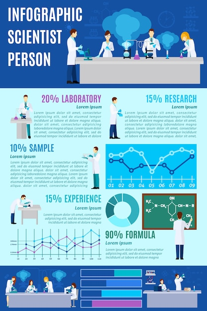 Scientist infographics set Free Vector