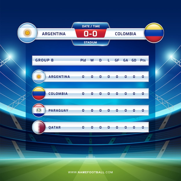 Scoreboard broadcast soccer south america's tournament 2019, group b Premium Vector