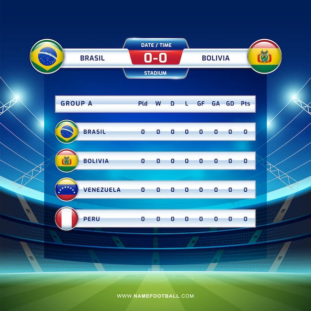 Scoreboard broadcast soccer south america's tournament 2019, group a Premium Vector