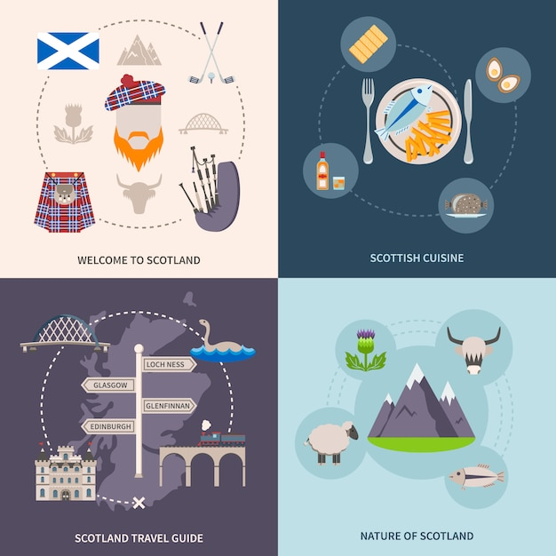 Scotland guide icons set Free Vector