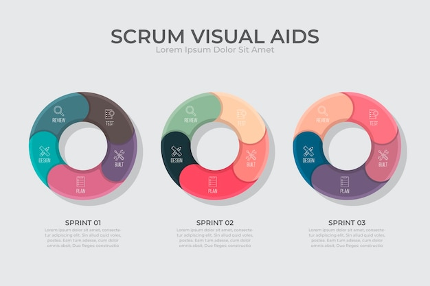 Scrum infographic template Free Vector