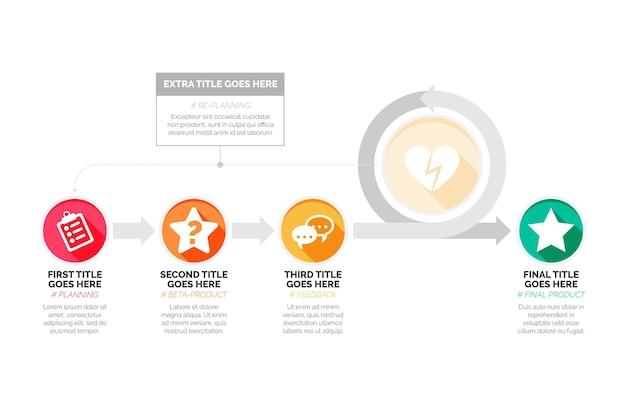 Скрам инфографики Бесплатные векторы