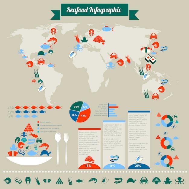 Seafood infographic Premium Vector