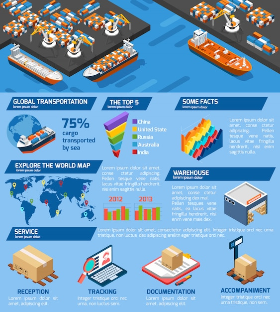 Seaport cargo transportation service isometric infographic Free Vector