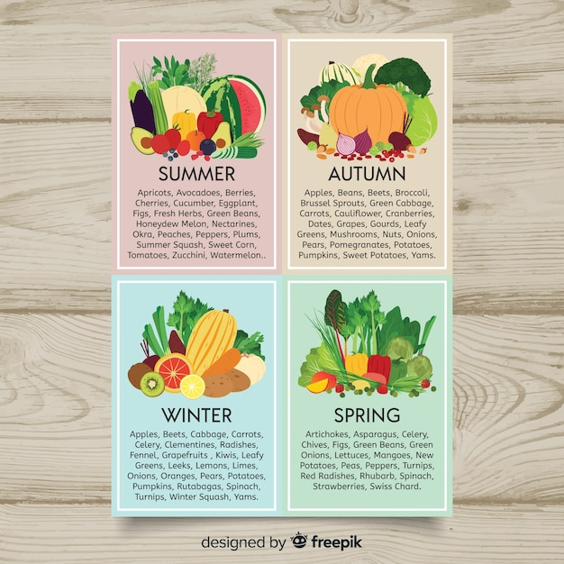 Free Vector Seasonal Fruits And Vegetables Calendar