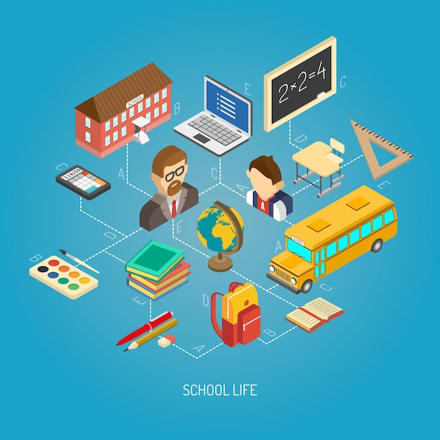 Secondary school isometric concept poster Free Vector