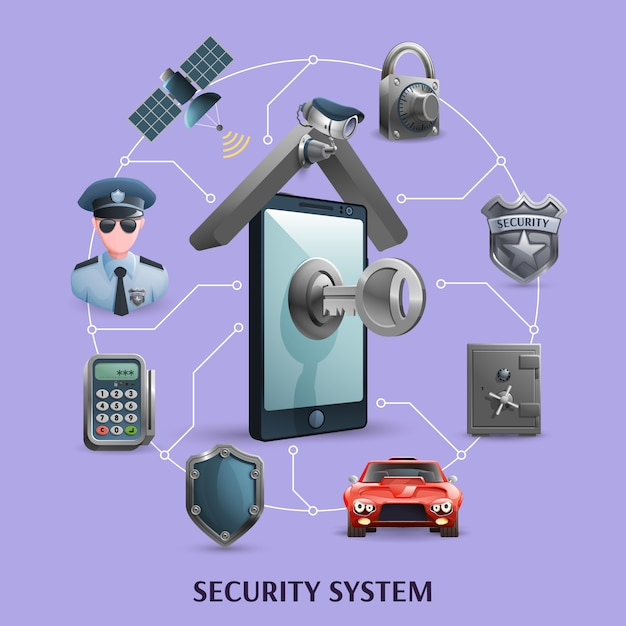Security system  concept set Free Vector
