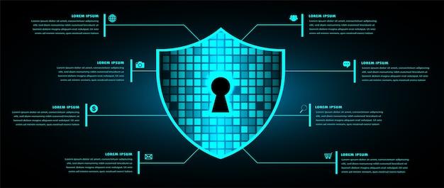 Security text box banner Premium Vector