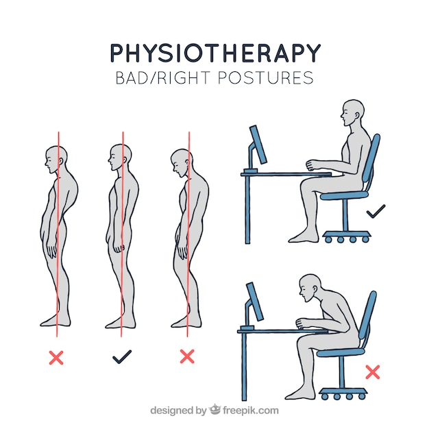 Series of correct and incorrect postures Free Vector