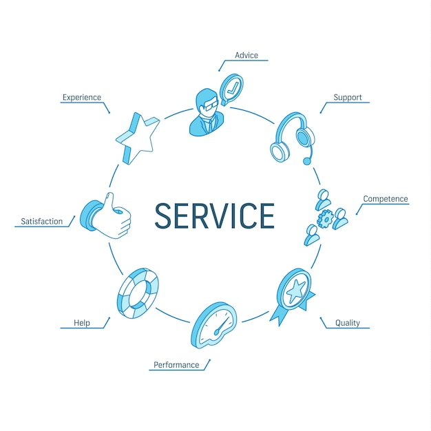 Service isometric concept. connected line 3d icons. integrated circle infographic design system. support, experience, advice and help symbols Premium Vector