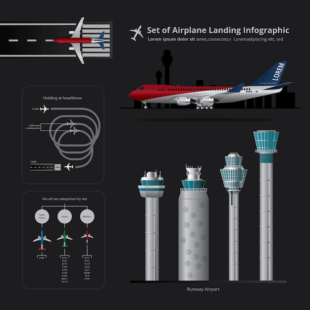 Set of airplane landing infographic isolated vector illustration Premium Vector