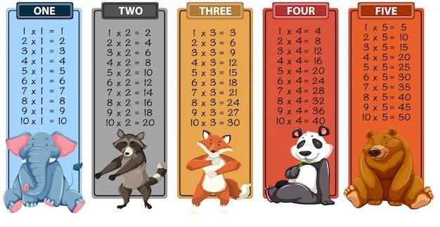 Set of animal times table Premium Vector
