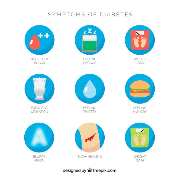 Set of diabetes symptoms with flat design Free Vector