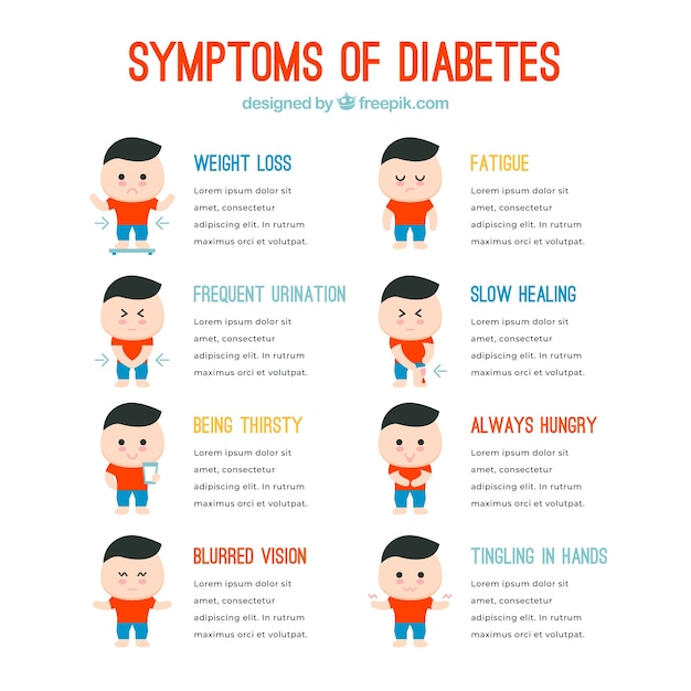 Set of diabetes symptoms with flat design Free Vector