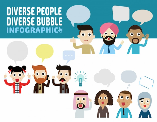 Set diverse people with different bubble thinking concept. Premium Vector