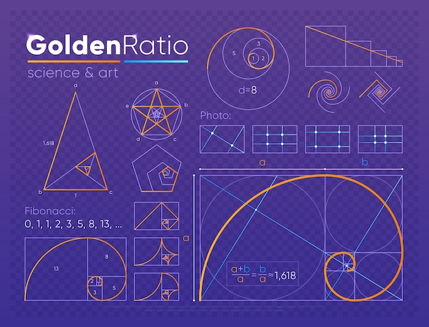 Set of golden ratio element Premium Vector