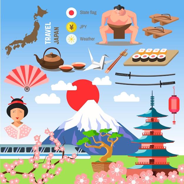Set of japan/tokyo symbols. Premium Vector
