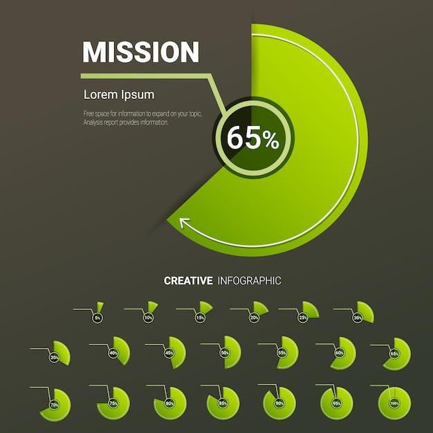 Набор круговых процентных диаграмм для инфографики Premium векторы