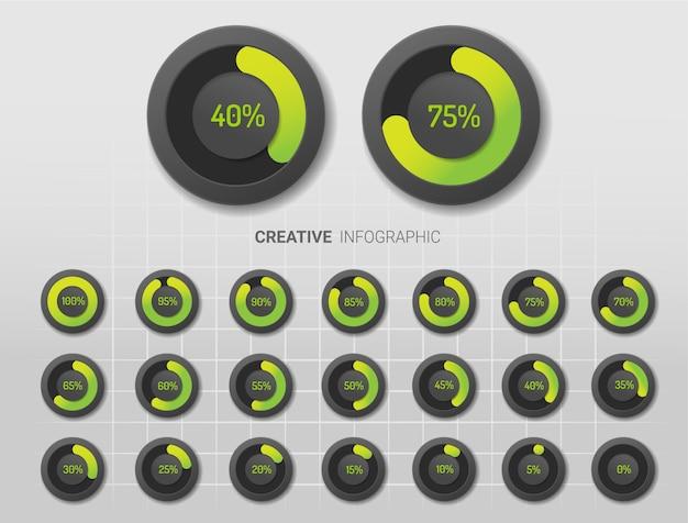 Набор круговых процентных диаграмм, для веб-сайтов. Premium векторы