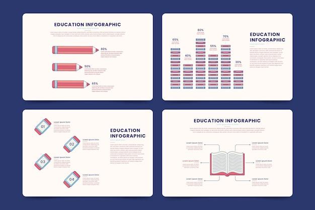教育インフォグラフィックのセット 無料ベクター