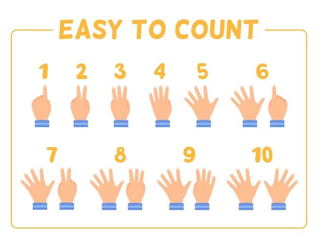 数字で数えるための手のジェスチャーのセットです。 Premiumベクター