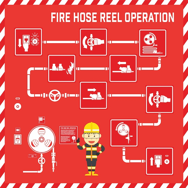Set Of Signs And Symbols Of Fire Hose Reel Operation Vector
