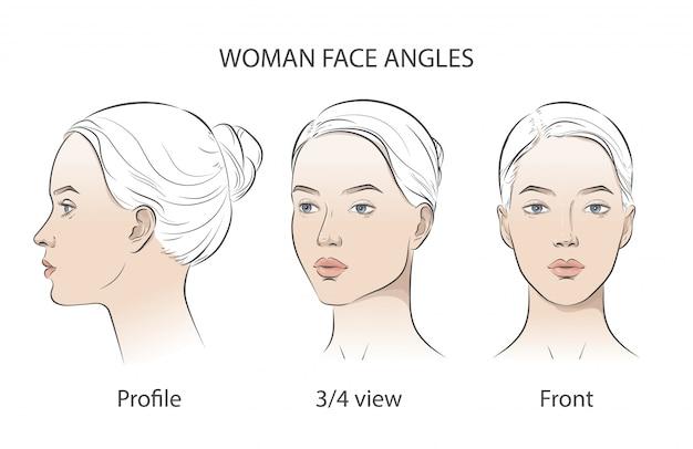 3つの異なる角度のセット。別のビューフロント、プロファイル、女の子の顔の4分の3。 Premiumベクター