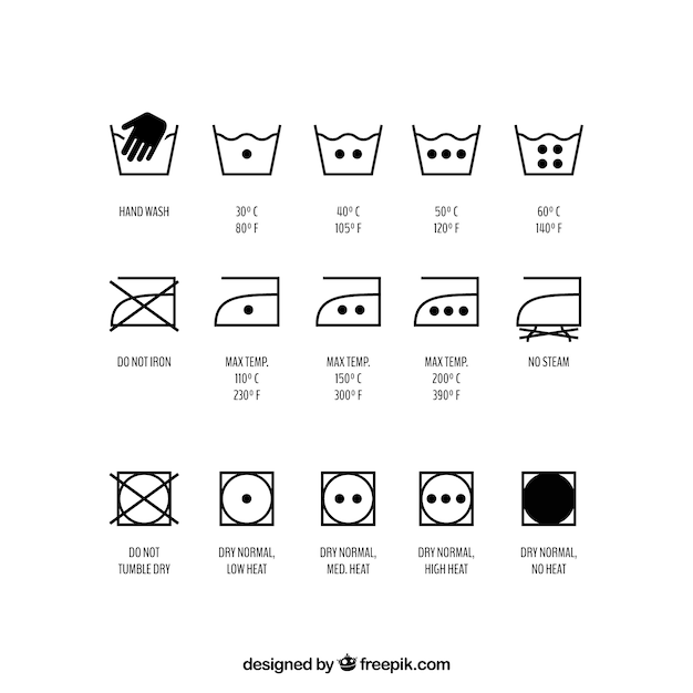 Set Of Washing Symbols Vector Free