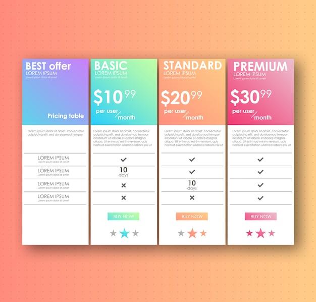 Set of offer tariffs. ui ux banner for web app. set of pricing table. Premium Vector