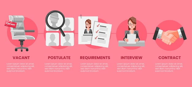 Set of steps in the hiring process illustrated Free Vector
