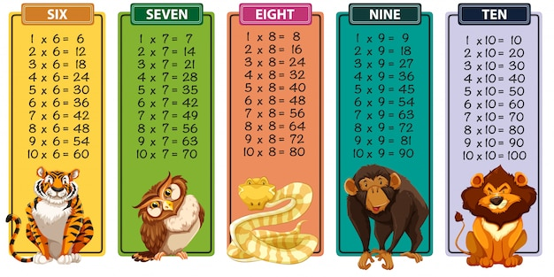 Set of times tables Premium Vector