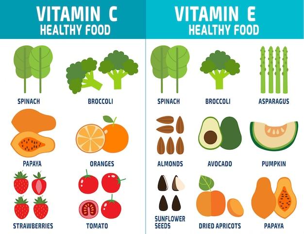 Set of vitamins c and vitamins e vitamins and minerals foods vector illustration Premium Vector