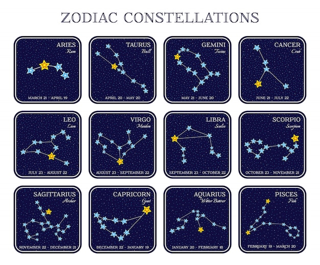Set of zodiac constellations in square frames, cute cartoon style Premium Vector
