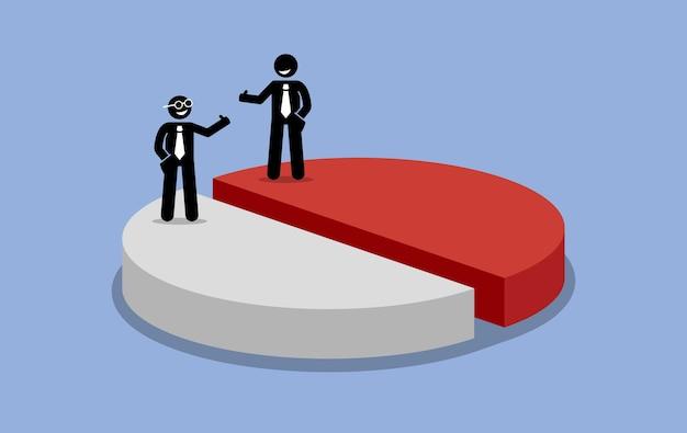 2人の株主のビジネスマンの間で利益を共有する。会社の収入は共有され、半分に分割されます。 Premiumベクター