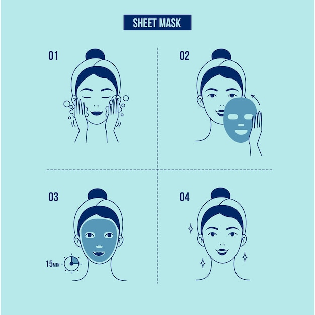 Sheet mask instructions Free Vector