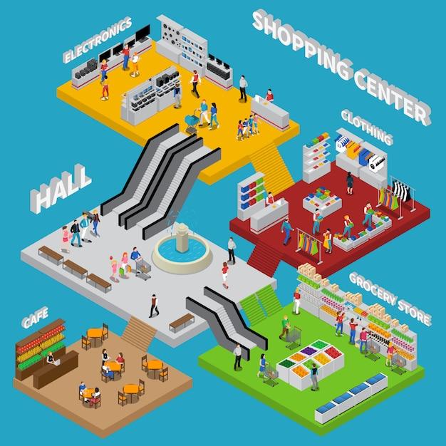 Shopping center composition Free Vector