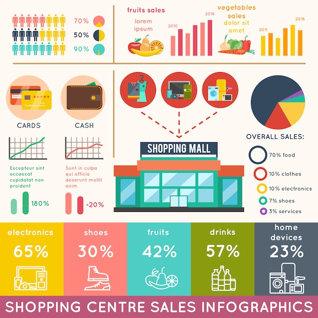 Shopping infographics set Free Vector