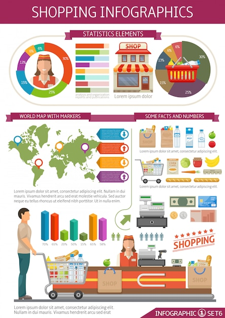 Shopping infographics template with world map money employee and consumer food set statistics and diagrams vector illustration Free Vector