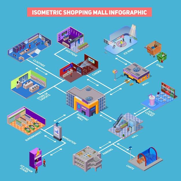 Shopping mall infographic Free Vector
